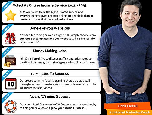 Christ Farrell internet marketer